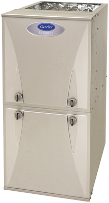 Carrier Gas Furnace Repairs